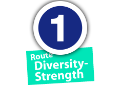 """Route """"Diversity-Strength"""", No. 1"""