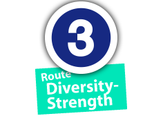 """Route """"Diversity-Strength"""", No. 3"""