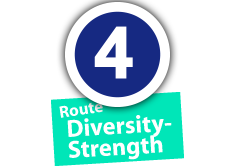 """Route """"Diversity-Strength"""", No. 4"""