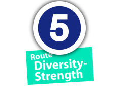 """Route """"Diversity-Strength"""", No. 5"""