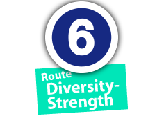 "Route ""Diversity-Strength"", No. 6"
